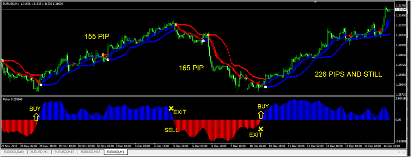 FOREX STRATEGY MQ4 REVIEW