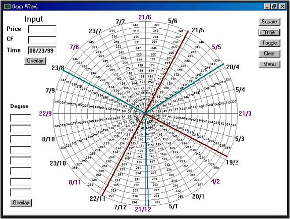 Gann Trading System PDF Download