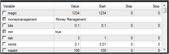 Money Management EA