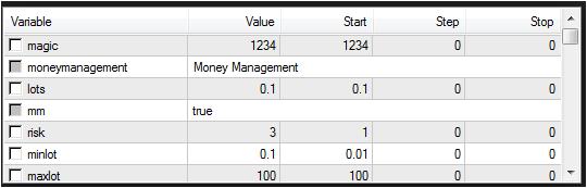 Money Management EA